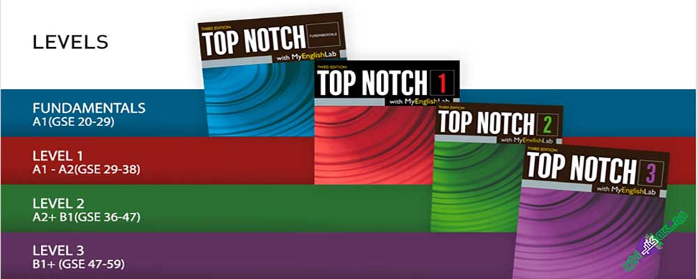 Top Notch - 3rd Edition
